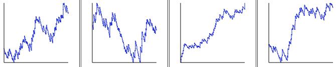 スランプグラフ3