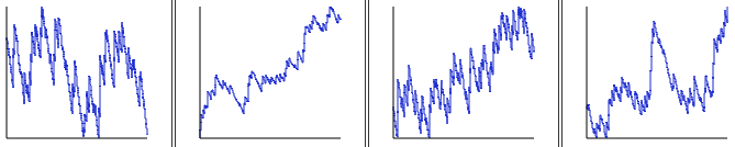 スランプグラフ4