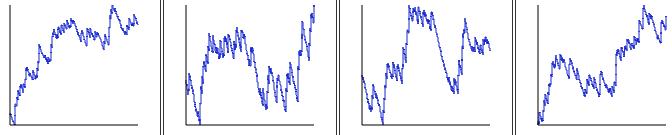 スランプグラフ2