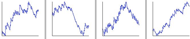 スランプグラフ5