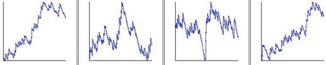 3スランプグラフ